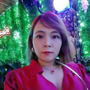 giah071's profile photo