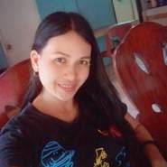 ellak14's profile photo