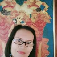 ugiek72's profile photo