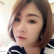 nitinun24's profile photo