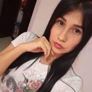 alexab783888's profile photo