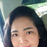 wangir's profile photo
