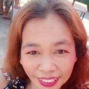 userdxut9504's profile photo