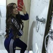miguelina73181's profile photo