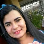 loximar310674's profile photo