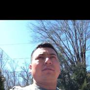 benys67's profile photo