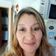 carolinas61796's profile photo