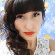 user_gdc17's profile photo