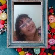 reynosom's profile photo