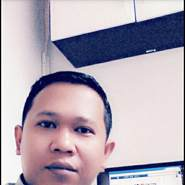 iwanr129944's profile photo