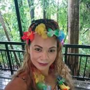 perlisas's profile photo