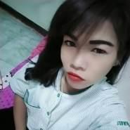 usergis15's profile photo