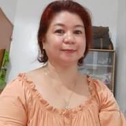 luzc613's profile photo