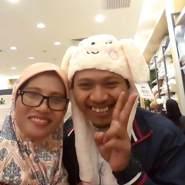 soniaj709590's profile photo