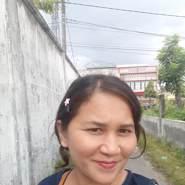 emeliana189184's profile photo