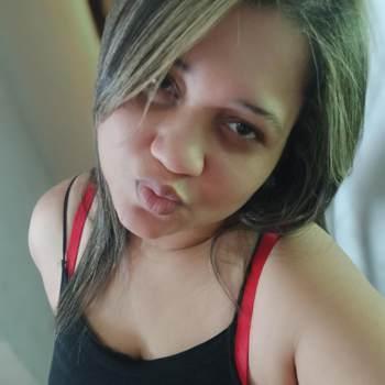 yulenysv_Distrito Capital_Single_Female