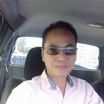userct29437_Chiang Rai_Độc thân_Nam