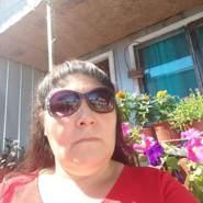 pattyc642070's profile photo