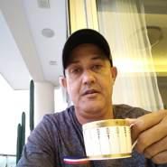 adolfir's profile photo
