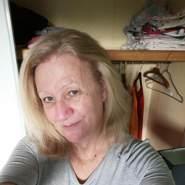 ghislainef127413's profile photo