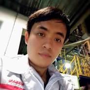 thathakonjansanit's profile photo