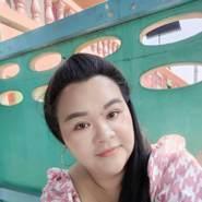 userxzq056's profile photo