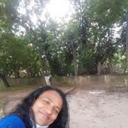 raimundadias566761's profile photo