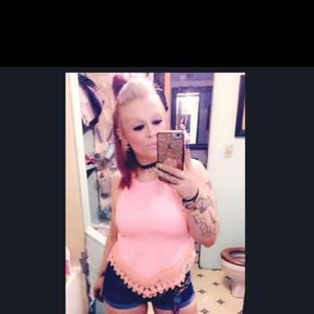 aubreyw482012_Oklahoma_Single_Female