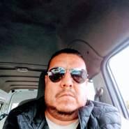 casyu71's profile photo
