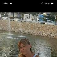 esther111896's profile photo