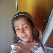 pilar117122's profile photo