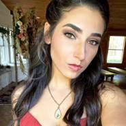 annexhannah's profile photo