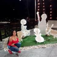 fabianab616520's profile photo