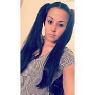 sharonlinda000272's profile photo