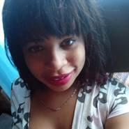 sarad173991's profile photo