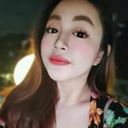 sapan07's profile photo