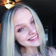 soorvca's profile photo