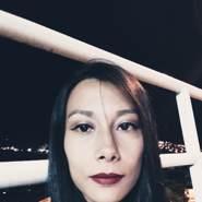 isabelo997379's profile photo