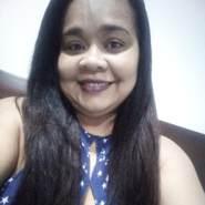 KAROLINE_wp's profile photo