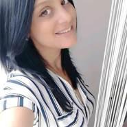 petra103834's profile photo