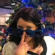 elaina571922's profile photo