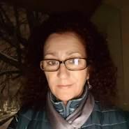 elina953537's profile photo