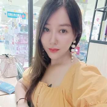 sharpw436345_Fujian_Single_Female