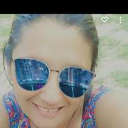 carolinac123803's profile photo
