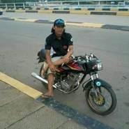 anggara810987's profile photo