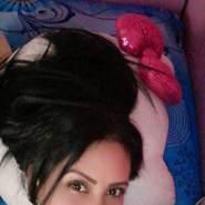 isabelh118569's profile photo