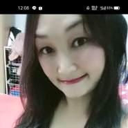 usergfdn2947's profile photo