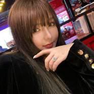 thuya75's profile photo
