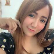 supparatn99461's profile photo