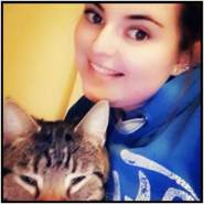 zorana246847's profile photo